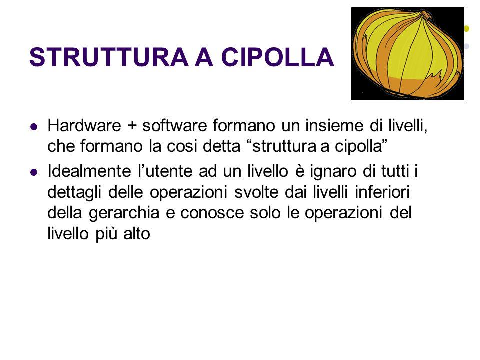 STRUTTURA A CIPOLLA Hardware + software formano un insieme di livelli, che formano la cosi detta struttura a cipolla
