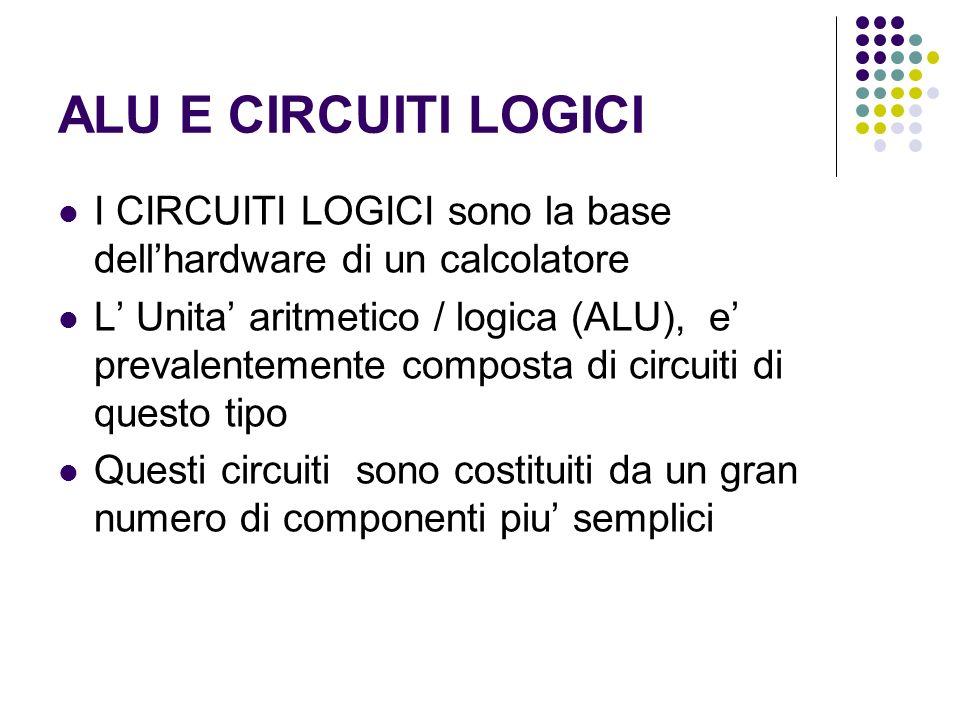 ALU E CIRCUITI LOGICII CIRCUITI LOGICI sono la base dell'hardware di un calcolatore.