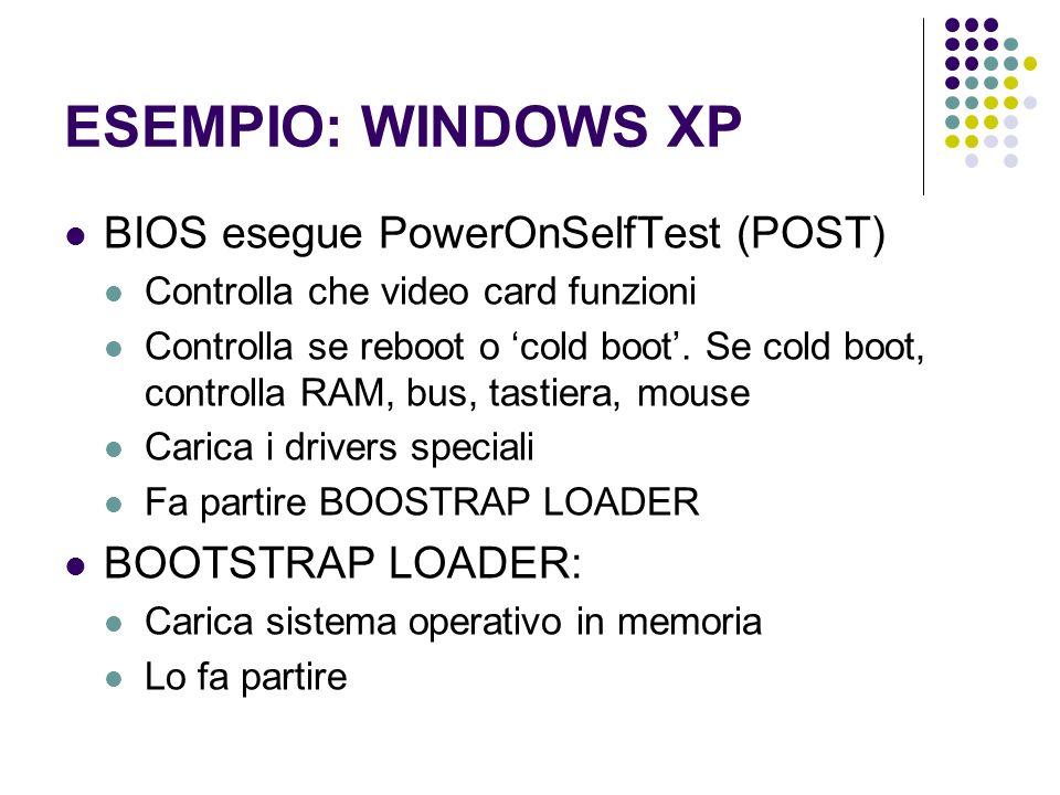 ESEMPIO: WINDOWS XP BIOS esegue PowerOnSelfTest (POST)