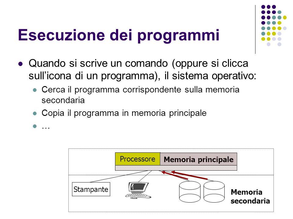 Esecuzione dei programmi