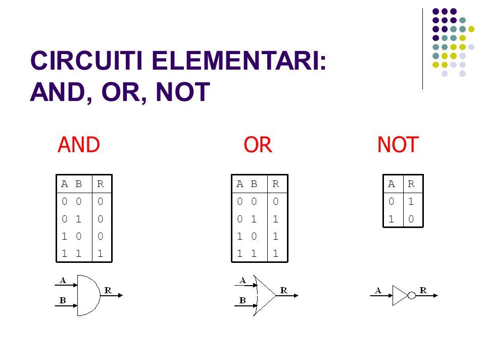 CIRCUITI ELEMENTARI: AND, OR, NOT