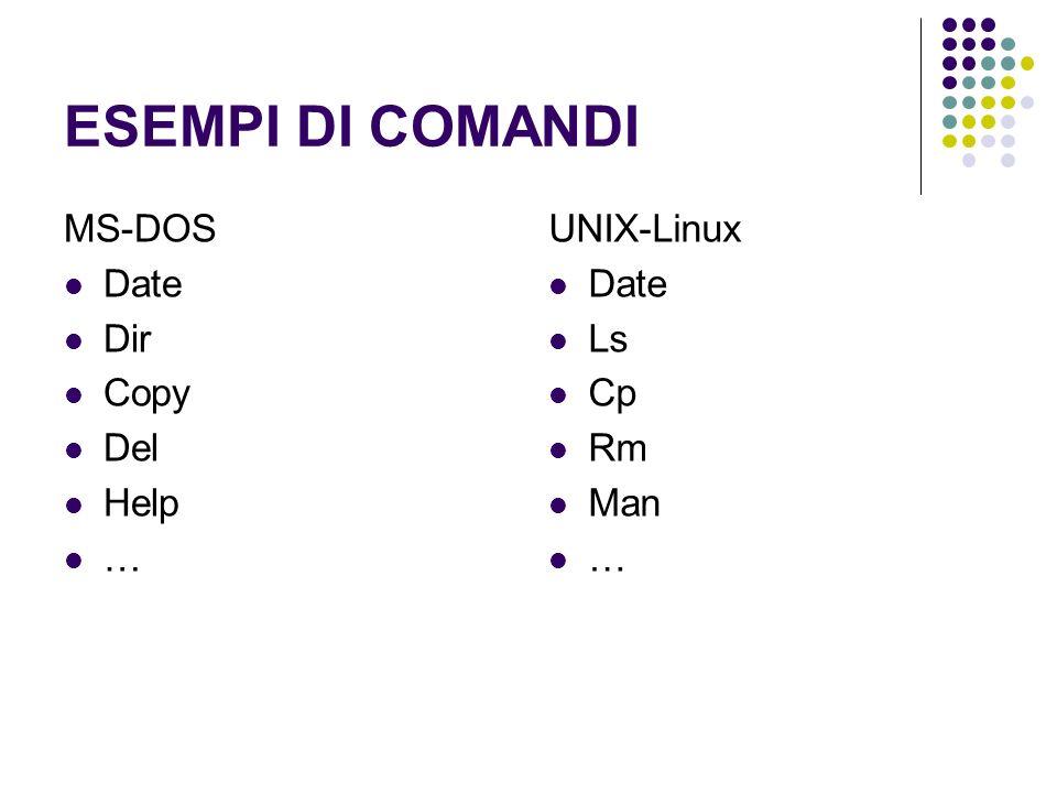 ESEMPI DI COMANDI MS-DOS Date Dir Copy Del Help … UNIX-Linux Date Ls