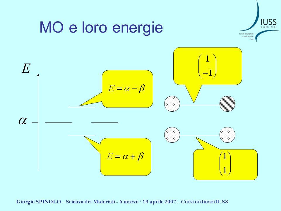 MO e loro energie E. a.