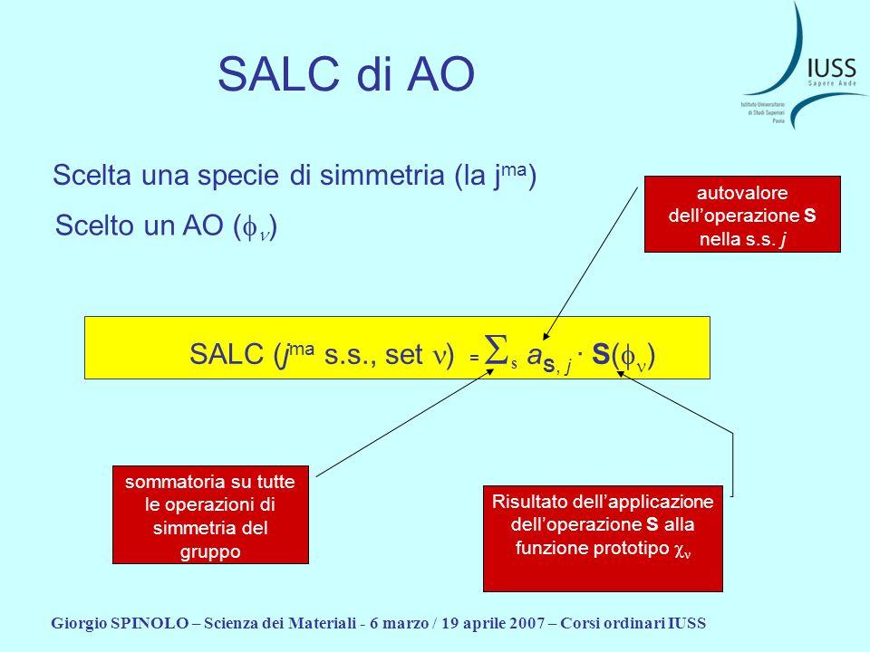 SALC di AO Scelta una specie di simmetria (la jma) Scelto un AO (fn)
