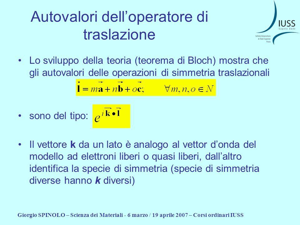Autovalori dell'operatore di traslazione