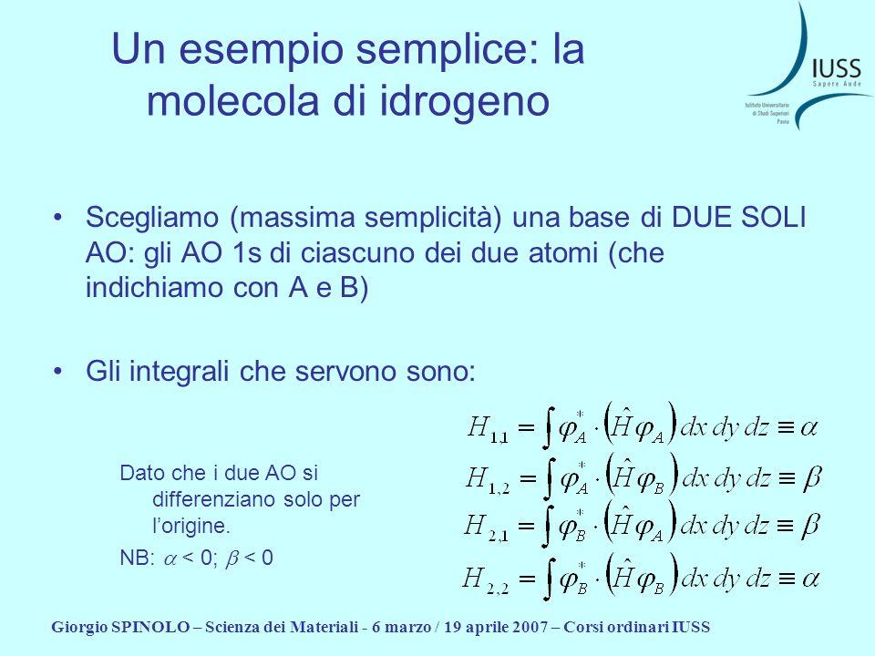 Un esempio semplice: la molecola di idrogeno
