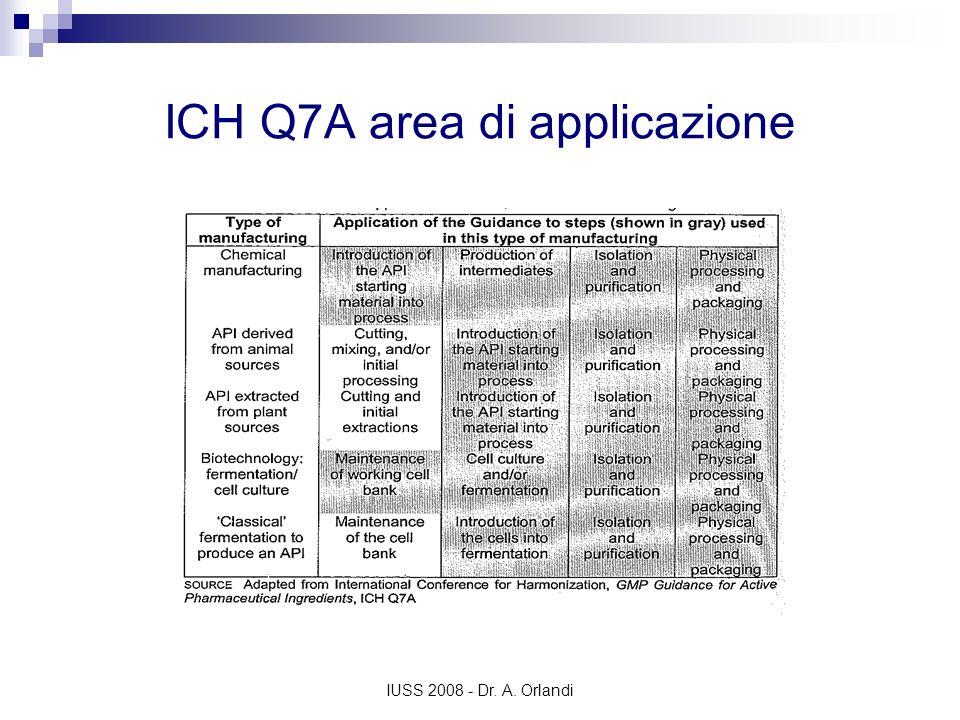 ICH Q7A area di applicazione