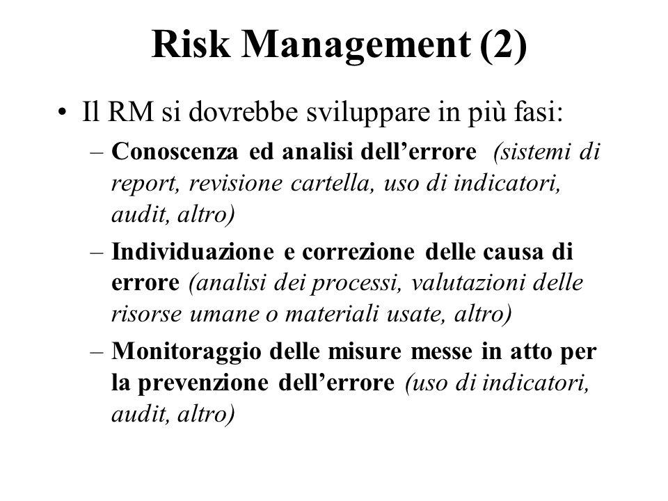 Risk Management (2) Il RM si dovrebbe sviluppare in più fasi: