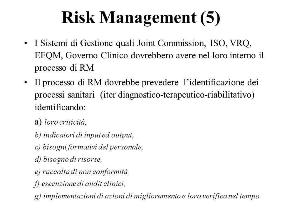 Risk Management (5) I Sistemi di Gestione quali Joint Commission, ISO, VRQ, EFQM, Governo Clinico dovrebbero avere nel loro interno il processo di RM.