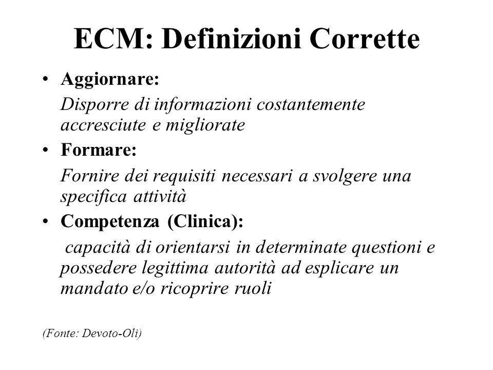 ECM: Definizioni Corrette