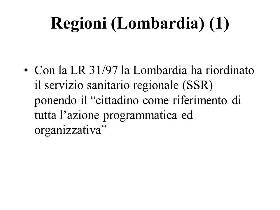 Regioni (Lombardia) (1)