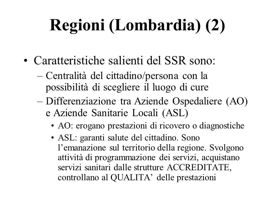 Regioni (Lombardia) (2)