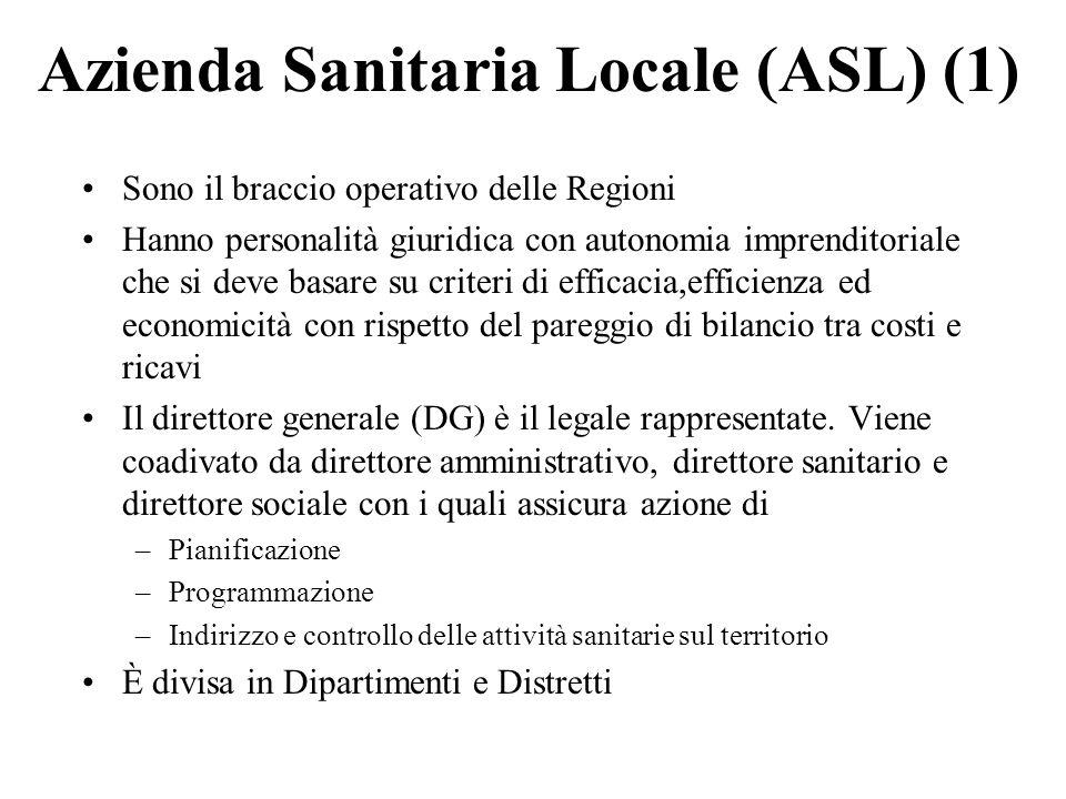 Azienda Sanitaria Locale (ASL) (1)
