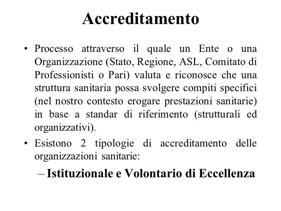 Accreditamento Istituzionale e Volontario di Eccellenza