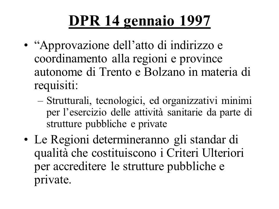 DPR 14 gennaio 1997