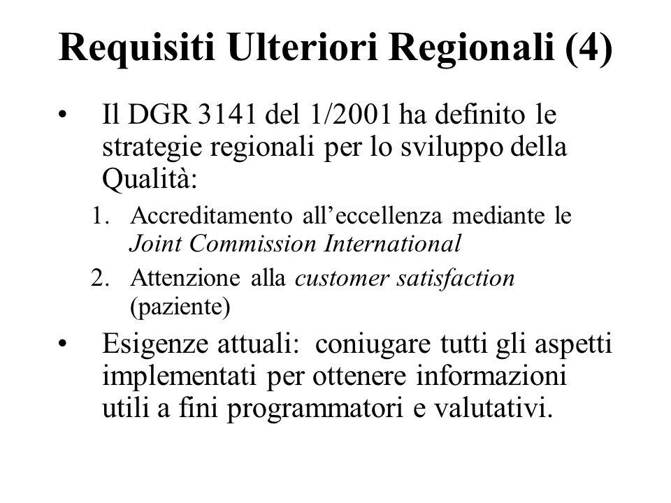 Requisiti Ulteriori Regionali (4)