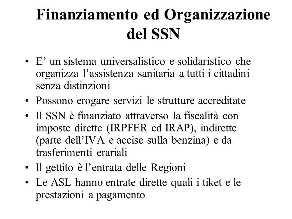 Finanziamento ed Organizzazione del SSN