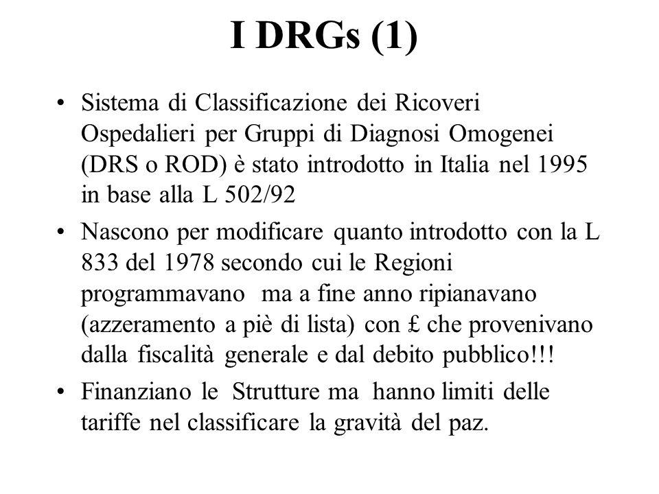 I DRGs (1)