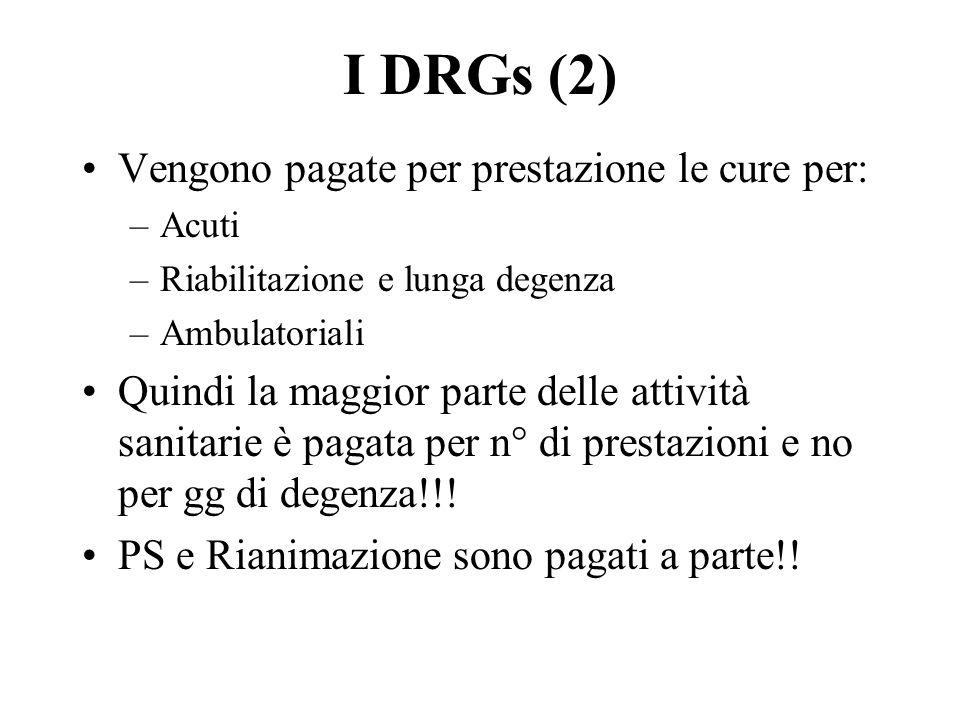 I DRGs (2) Vengono pagate per prestazione le cure per: