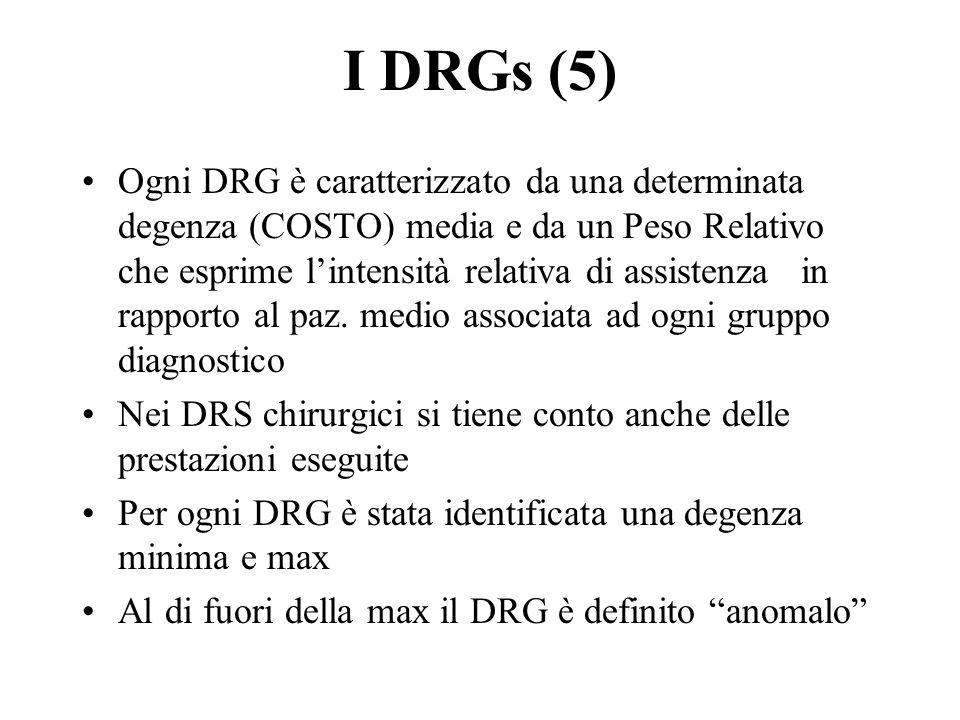 I DRGs (5)