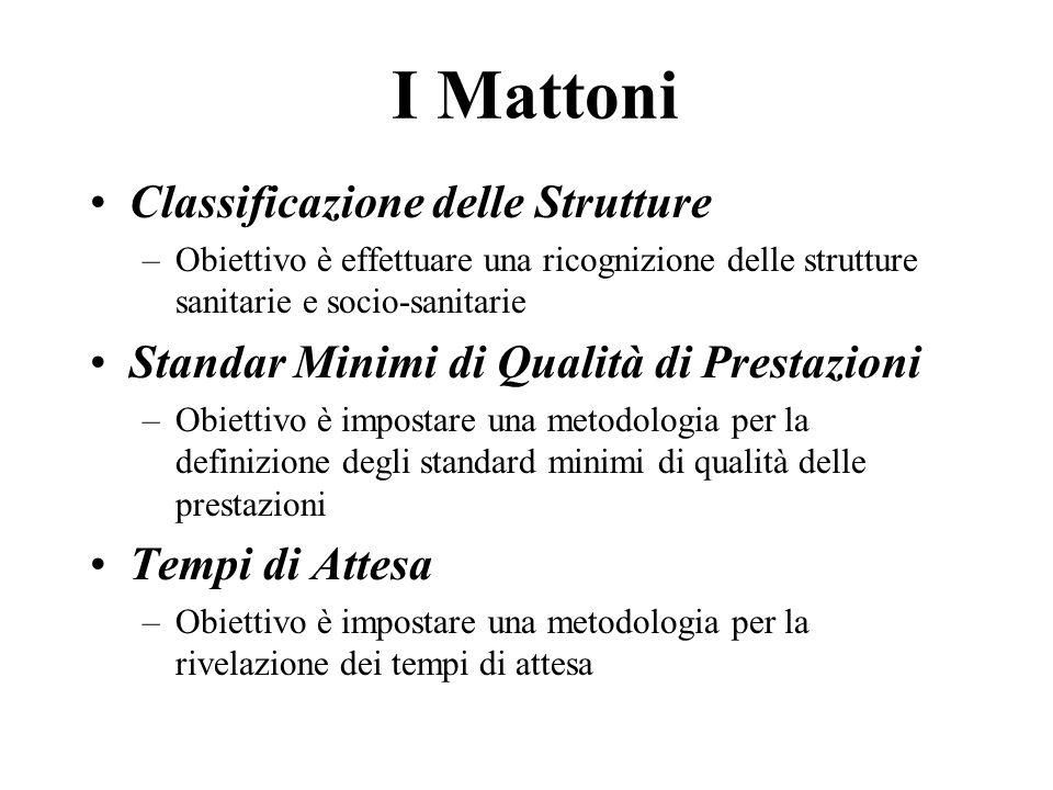 I Mattoni Classificazione delle Strutture
