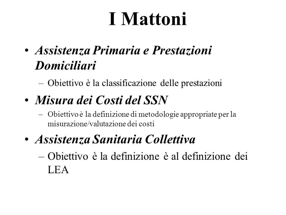 I Mattoni Assistenza Primaria e Prestazioni Domiciliari