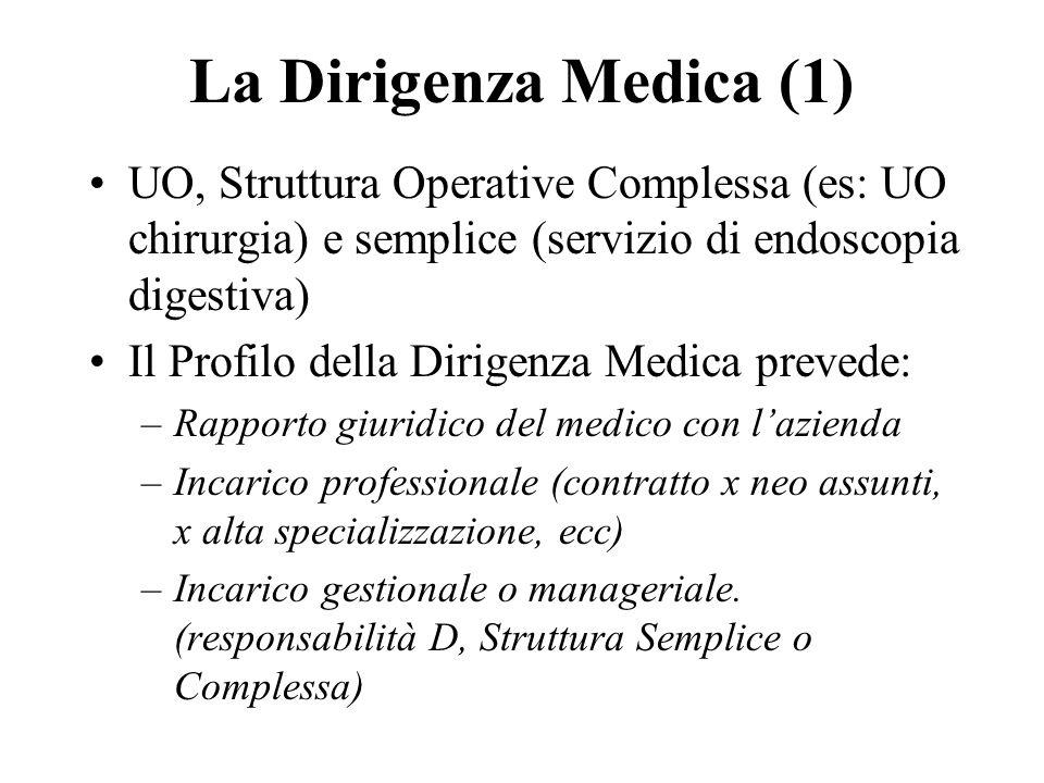 La Dirigenza Medica (1) UO, Struttura Operative Complessa (es: UO chirurgia) e semplice (servizio di endoscopia digestiva)