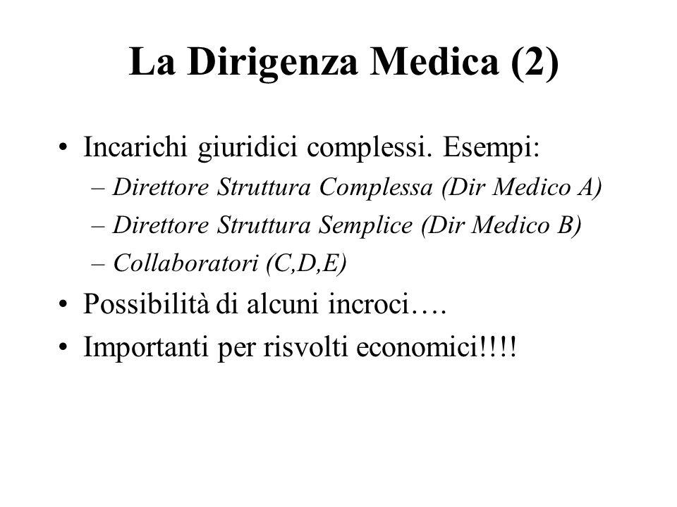 La Dirigenza Medica (2) Incarichi giuridici complessi. Esempi:
