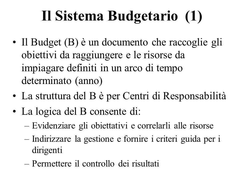 Il Sistema Budgetario (1)