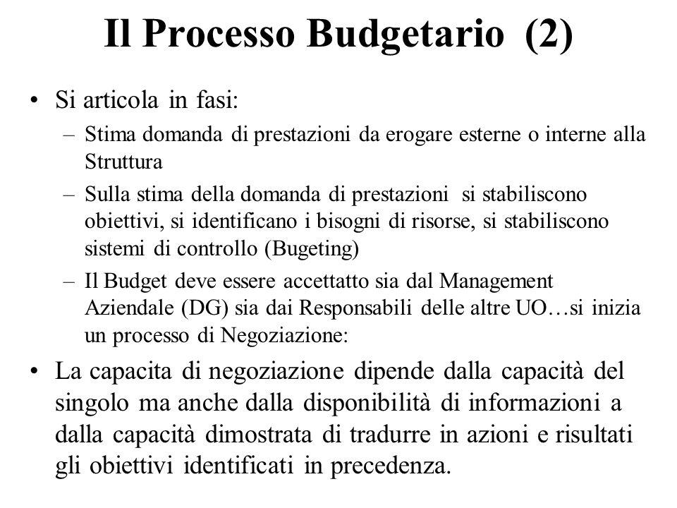 Il Processo Budgetario (2)