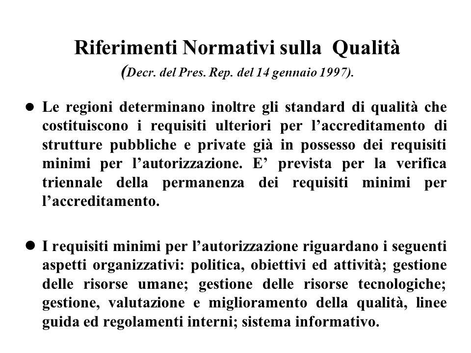 Riferimenti Normativi sulla Qualità (Decr. del Pres. Rep