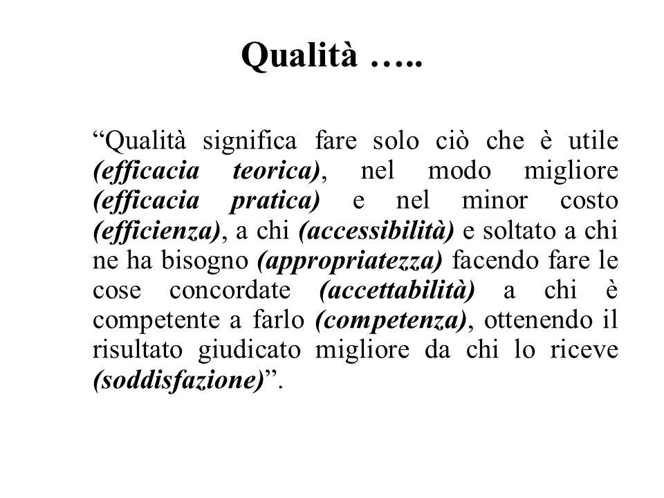 Qualità …..