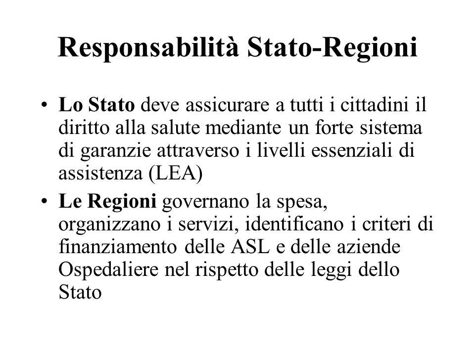 Responsabilità Stato-Regioni