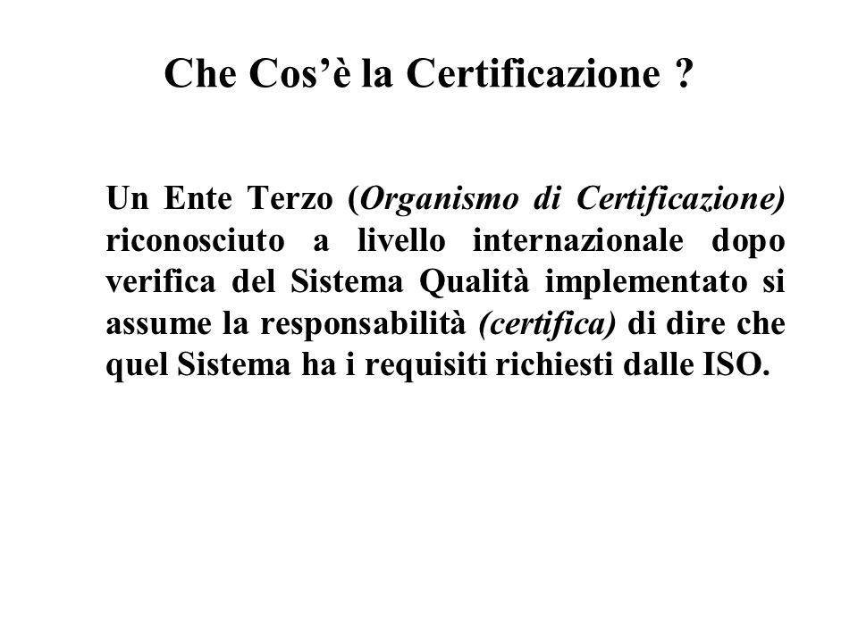 Che Cos'è la Certificazione