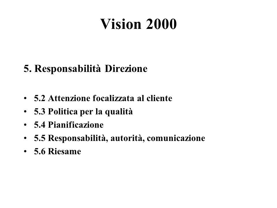 Vision 2000 5. Responsabilità Direzione