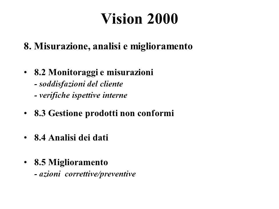 Vision 2000 8. Misurazione, analisi e miglioramento