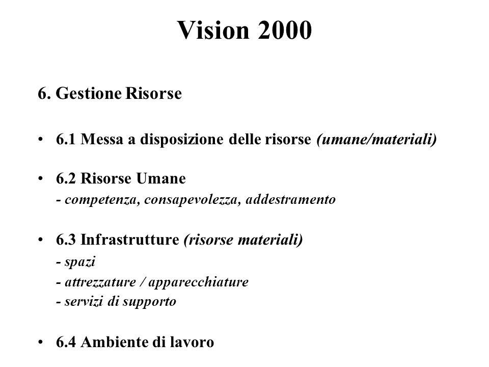 Vision 2000 6. Gestione Risorse