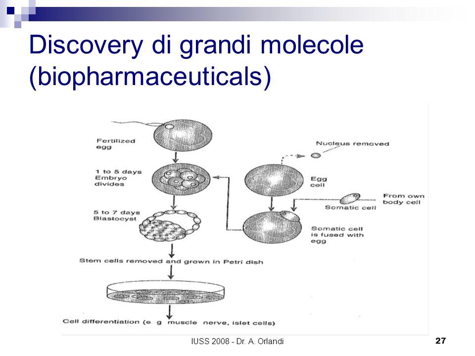 Discovery di grandi molecole (biopharmaceuticals)