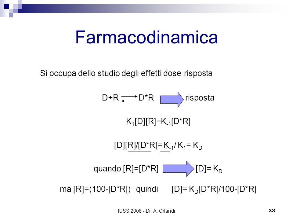 Farmacodinamica Si occupa dello studio degli effetti dose-risposta