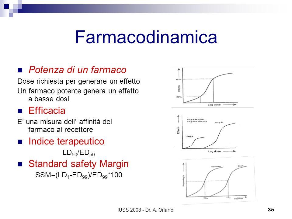 Farmacodinamica Potenza di un farmaco Efficacia Indice terapeutico