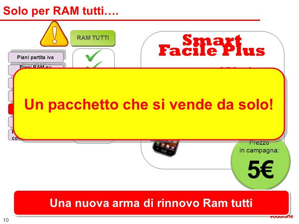 5€ Smart Facile Plus Un pacchetto che si vende da solo!