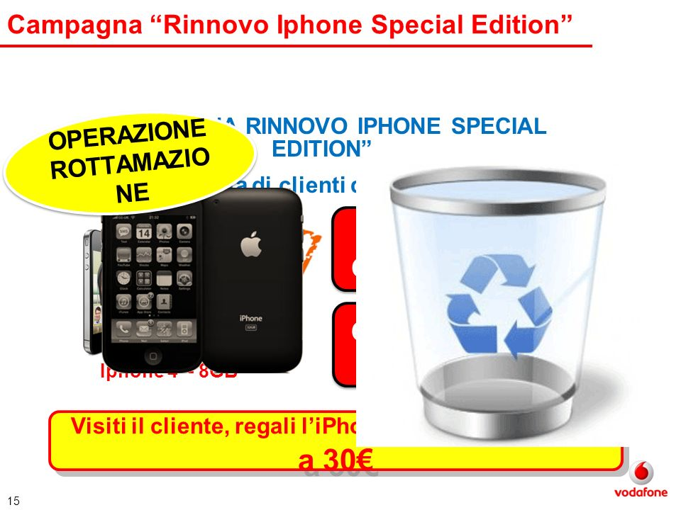 Campagna Rinnovo Iphone Special Edition