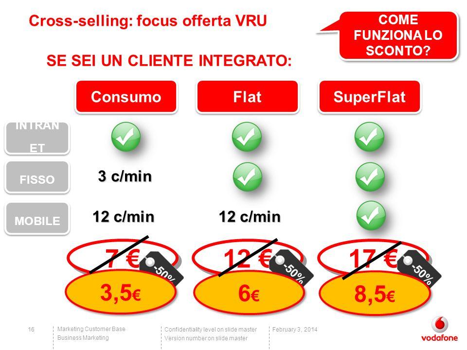 Cross-selling: focus offerta VRU