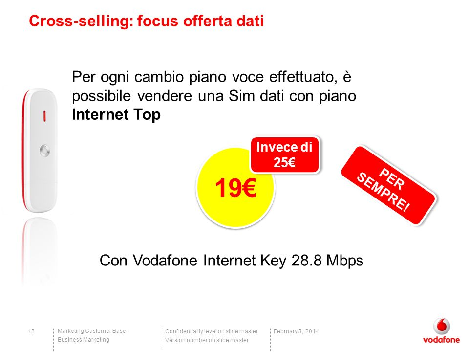 Cross-selling: focus offerta dati