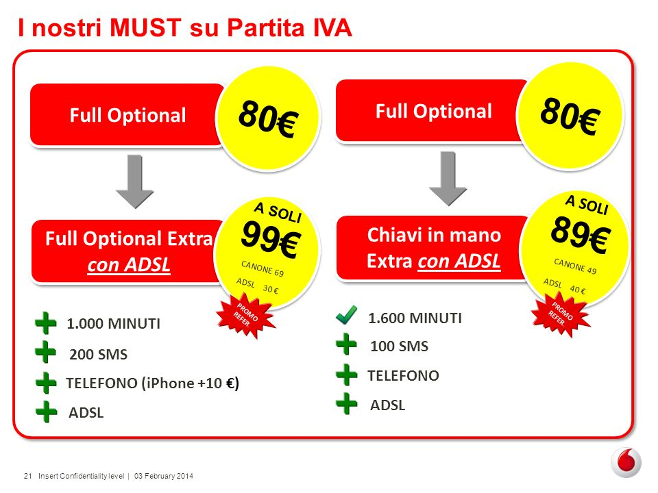 Chiavi in mano Extra con ADSL Full Optional Extra con ADSL