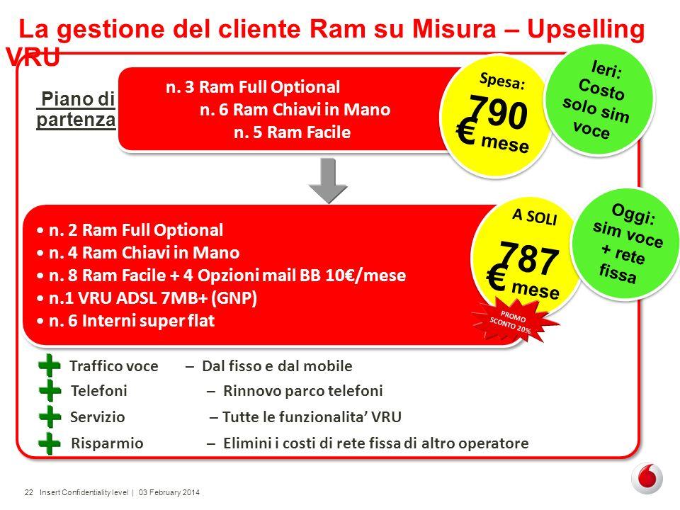 La gestione del cliente Ram su Misura – Upselling VRU