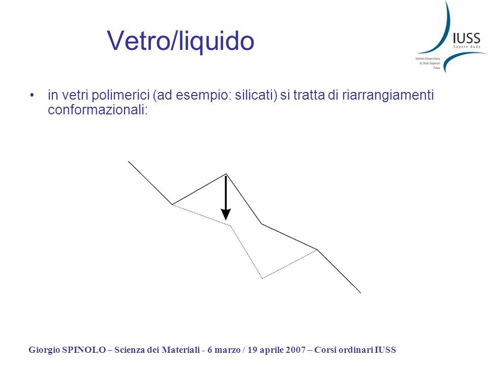 Vetro/liquidoin vetri polimerici (ad esempio: silicati) si tratta di riarrangiamenti conformazionali: