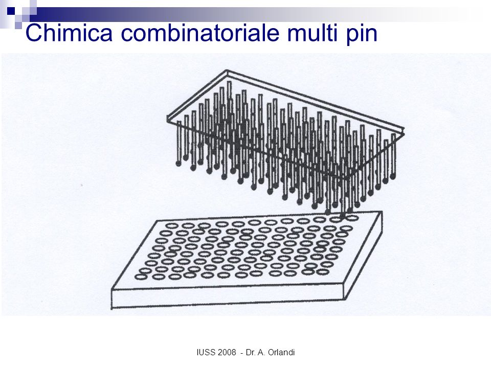 Chimica combinatoriale multi pin