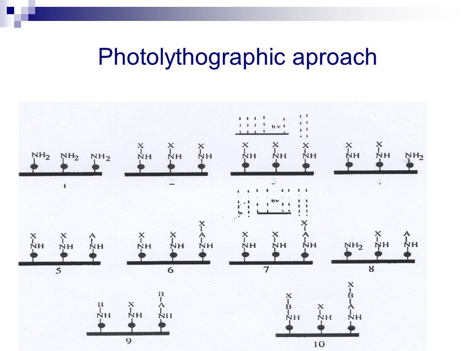 Photolythographic aproach