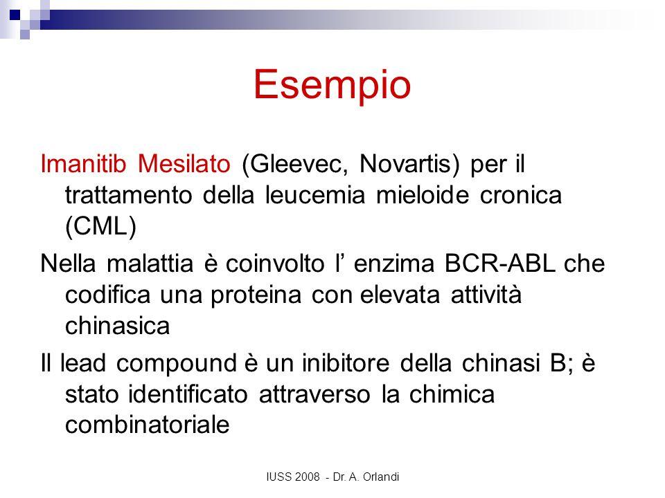 Esempio Imanitib Mesilato (Gleevec, Novartis) per il trattamento della leucemia mieloide cronica (CML)